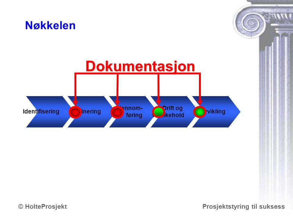 www.holteprosjekt.no Prosjektstyring til suksess© HolteProsjekt Nøkkelen IdentifiseringDefinering Gjennom- føring Drift og vedlikehold Avvikling Dokum