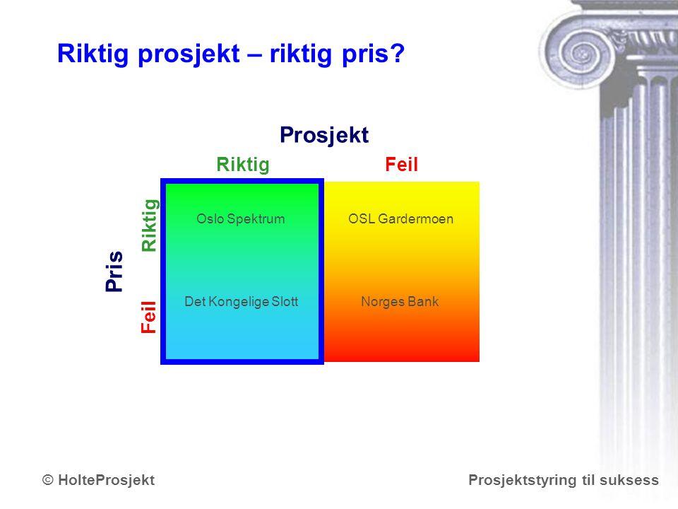 www.holteprosjekt.no Prosjektstyring til suksess© HolteProsjekt RiktigFeil Prosjekt Riktig Feil Pris Norges BankDet Kongelige Slott OSL GardermoenOslo