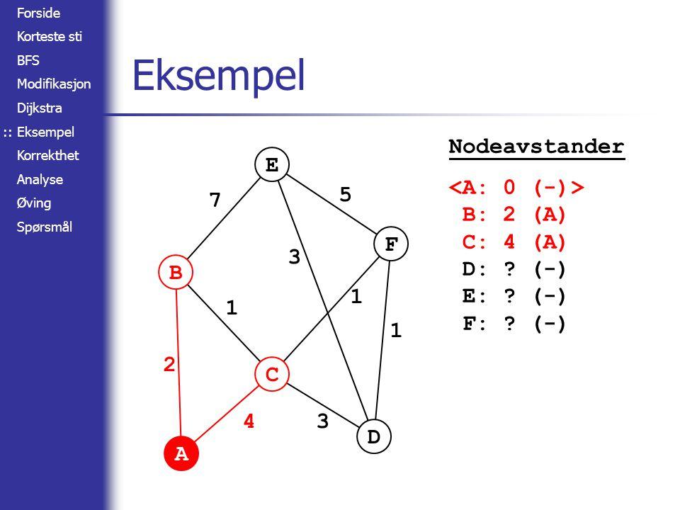 Forside Korteste sti BFS Modifikasjon Dijkstra Eksempel Korrekthet Analyse Øving Spørsmål A B C D E F 2 4 1 7 3 3 5 1 1 Eksempel :: Nodeavstander B: 2