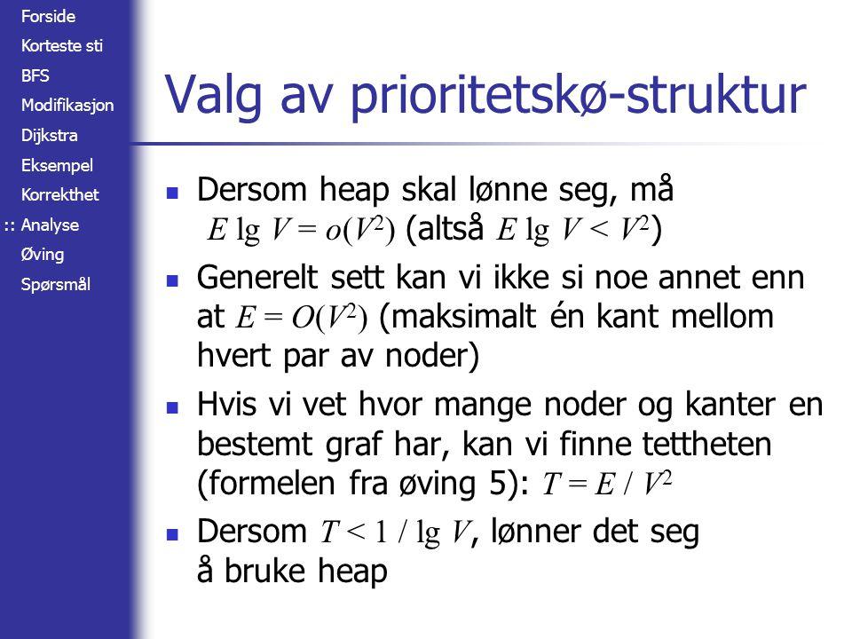 Forside Korteste sti BFS Modifikasjon Dijkstra Eksempel Korrekthet Analyse Øving Spørsmål Valg av prioritetskø-struktur Dersom heap skal lønne seg, må