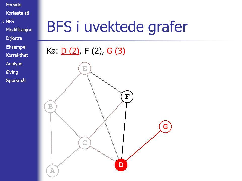 Forside Korteste sti BFS Modifikasjon Dijkstra Eksempel Korrekthet Analyse Øving Spørsmål BFS i vektede grafer Prøver vi BFS på en vektet graf, får vi problemer På grunn av de ulike vektene vil nodene komme inn i køen i feil rekkefølge Når vi tar ut en node v og legger til naboene dens, kan det hende at det egentlig fantes en kortere vei til v ::