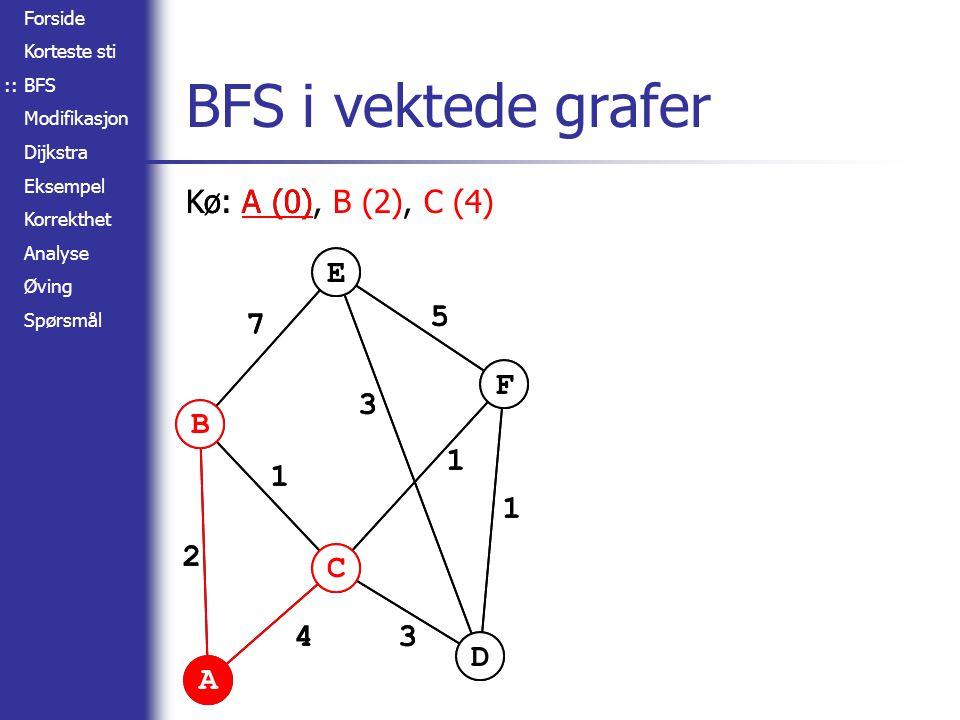 Forside Korteste sti BFS Modifikasjon Dijkstra Eksempel Korrekthet Analyse Øving Spørsmål BFS i vektede grafer Kø: A (0) A B C D E F 2 4 1 7 3 3 5 1 1