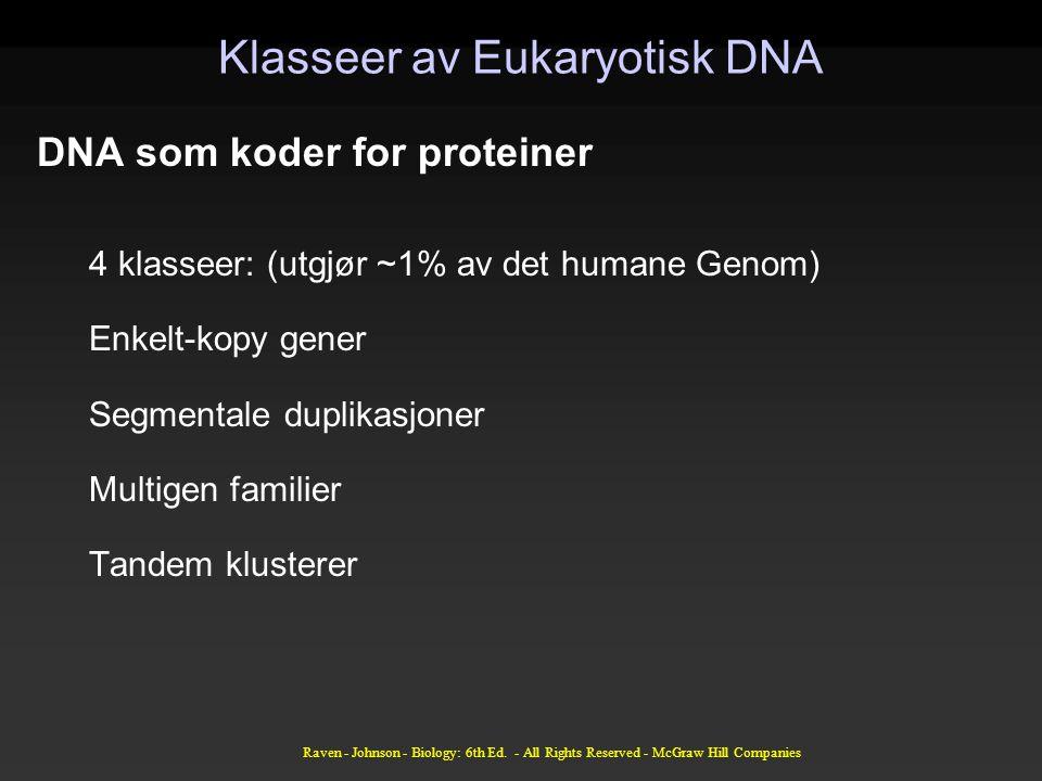 Raven - Johnson - Biology: 6th Ed. - All Rights Reserved - McGraw Hill Companies Klasseer av Eukaryotisk DNA DNA som koder for proteiner 4 klasseer: (