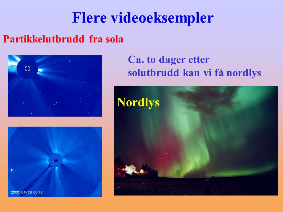 Partikkelutbrudd fra sola Nordlys Ca. to dager etter solutbrudd kan vi få nordlys Flere videoeksempler
