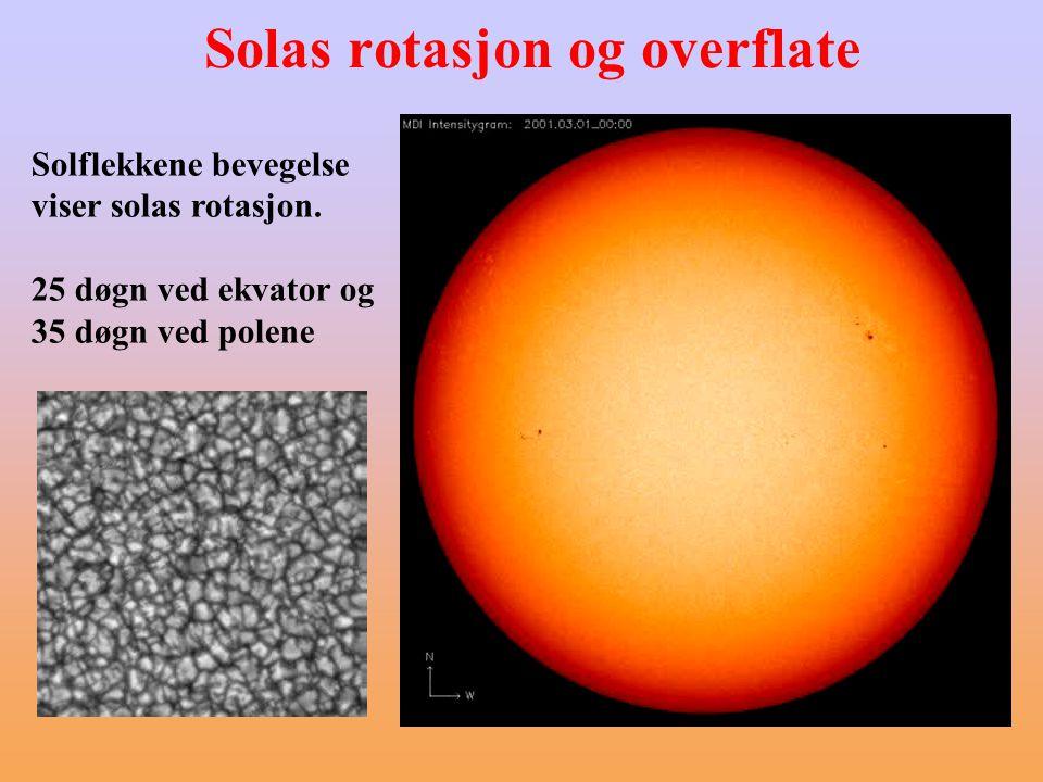 Solas rotasjon og overflate Solflekkene bevegelse viser solas rotasjon. 25 døgn ved ekvator og 35 døgn ved polene 5700 o C 4500 o C