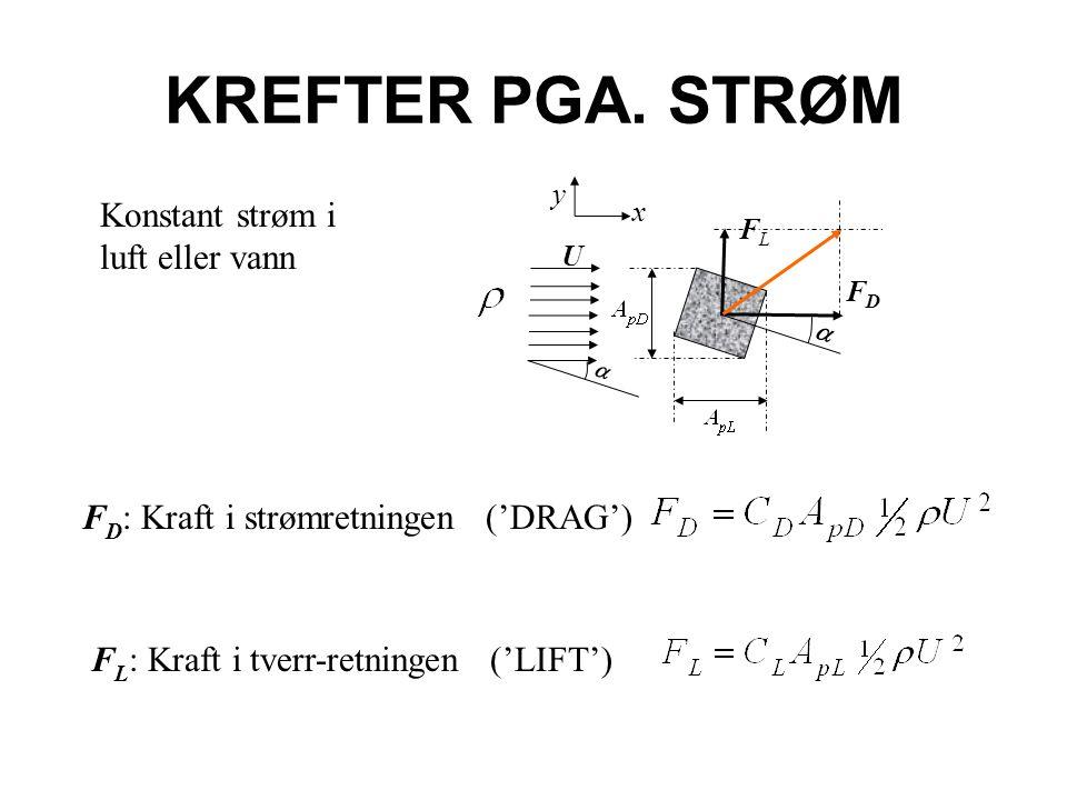 KREFTER PGA.