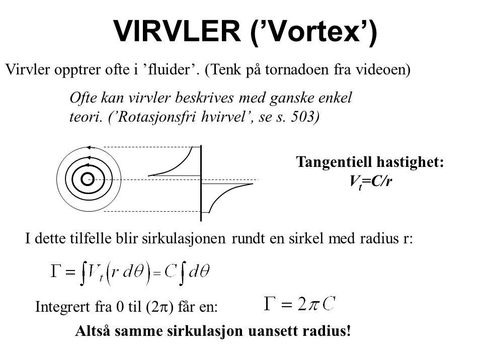 VIRVLER ('Vortex') Virvler opptrer ofte i 'fluider'.
