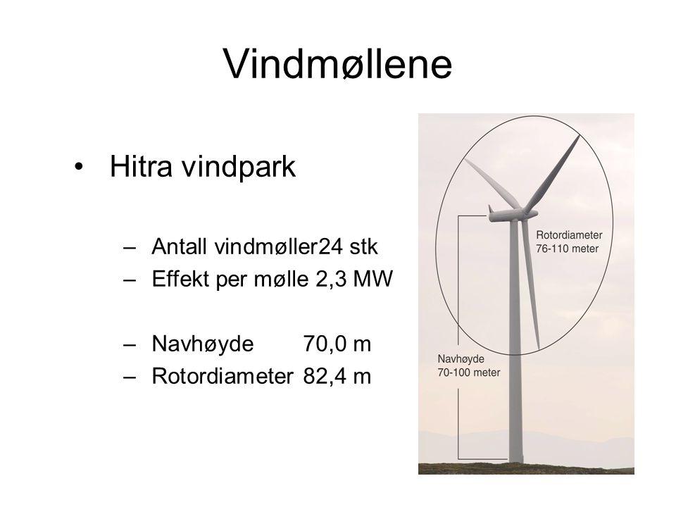 Vindmøllene Hitra vindpark –Antall vindmøller24 stk –Effekt per mølle 2,3 MW –Navhøyde70,0 m –Rotordiameter82,4 m