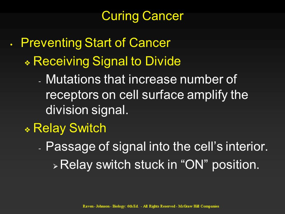 Curing Cancer Preventing Start of Cancer  Receiving Signal to Divide - Mutations that increase number of receptors on cell surface amplify the division signal.