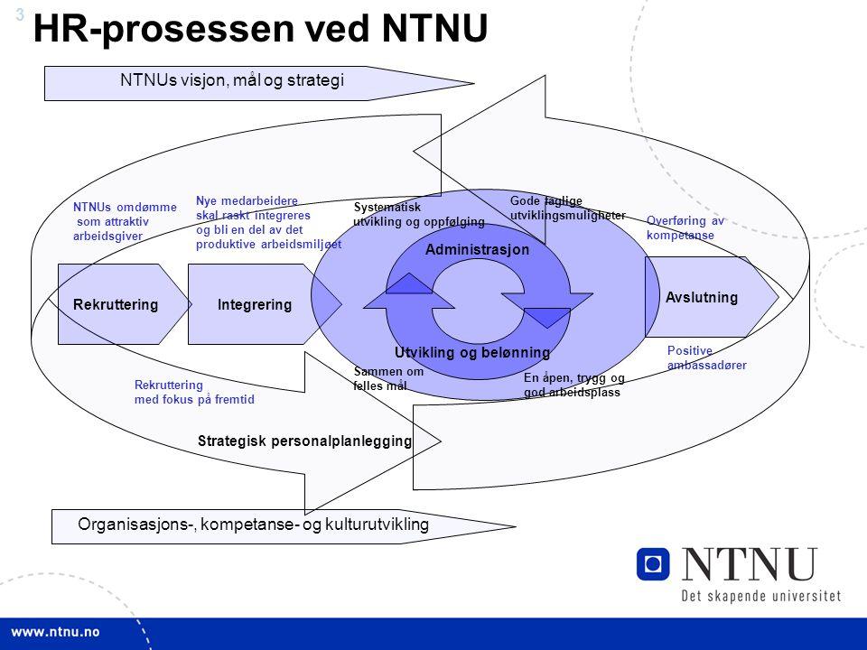 2 Prosjektmål Gjennom HR-prosjektet skal det utvikles en helhetlig modell for HR-arbeidet ved NTNU gjennom å beskrive og utvikle viktige HR-prosesser,