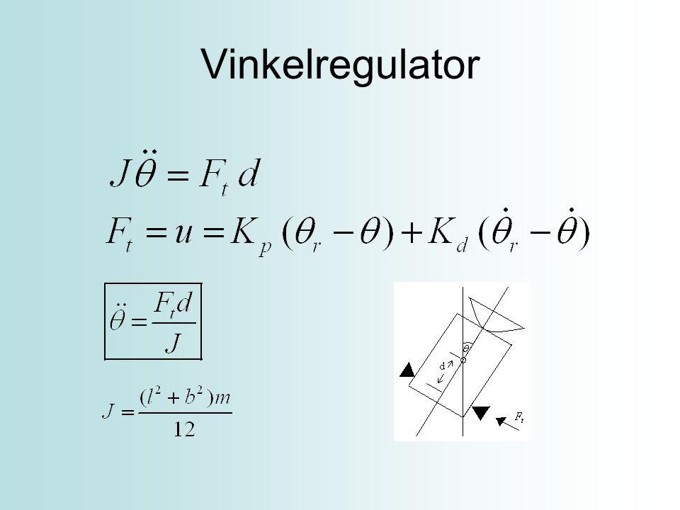 Vinkelreguleringsmodell