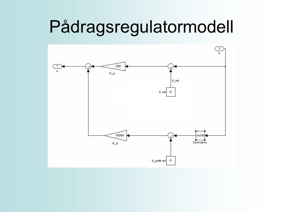 Høydereguleringsmodell
