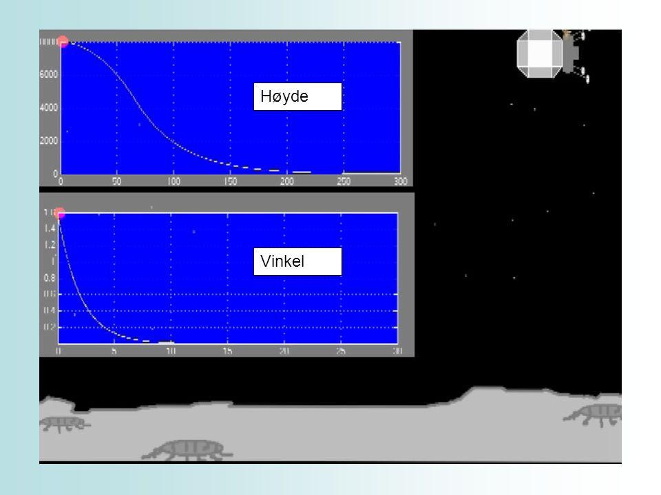 Antagelser Ingen ytre påvirkninger bortsett fra tyngdekraften, som er konstant Startfart ved nedstigning er 0 Underlaget er horisontalt Verdier og beregninger er tilpasset og hentet fra månelanding 8000 meter over landingsoverflaten