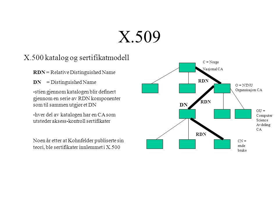 X.509 X.500 katalog og sertifikatmodell C = Norge Nasjonal CA O = NTNU Organsisajon CA OU = Computer Science Avdeling CA RDN DN RDN = Relative Distinguished Name DN = Distinguished Name -stien gjennom katalogen blir definert gjennom en serie av RDN komponenter som til sammen utgjør et DN -hver del av katalogen har en CA som utsteder aksess-kontroll sertifikater Noen år etter at Kohnfelder publiserte sin teori, ble sertifikater innlemmet i X.500 CN = ende bruke