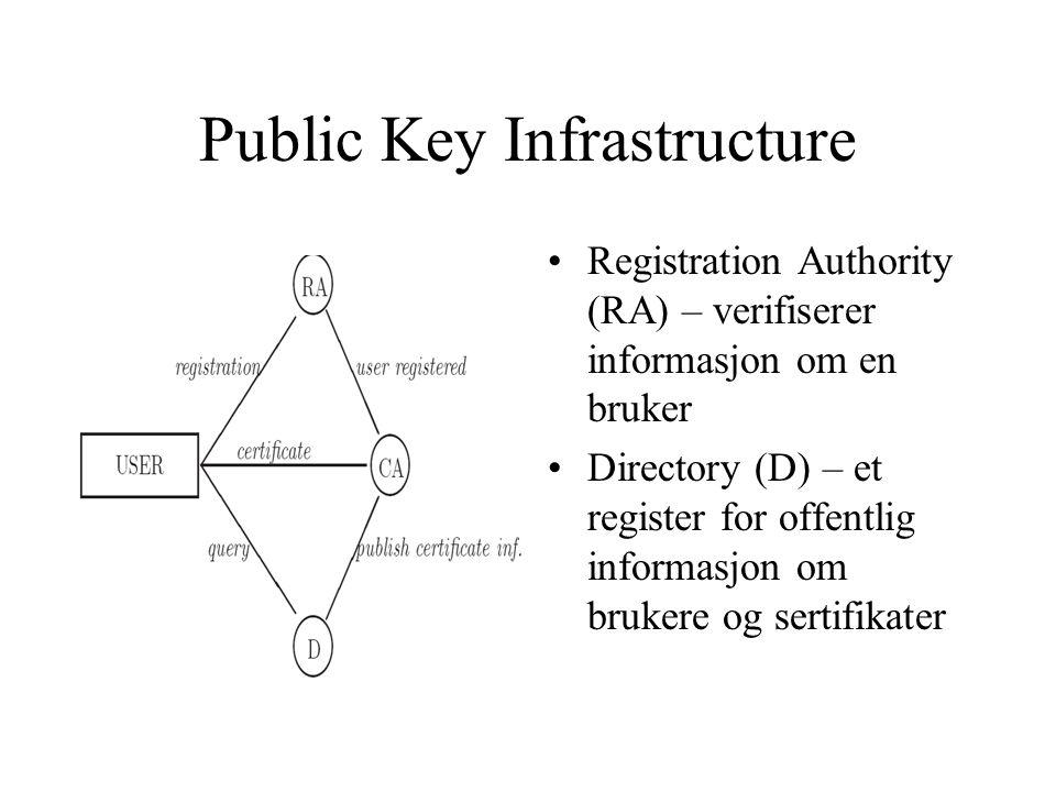 Public Key Infrastructure Registration Authority (RA) – verifiserer informasjon om en bruker Directory (D) – et register for offentlig informasjon om brukere og sertifikater