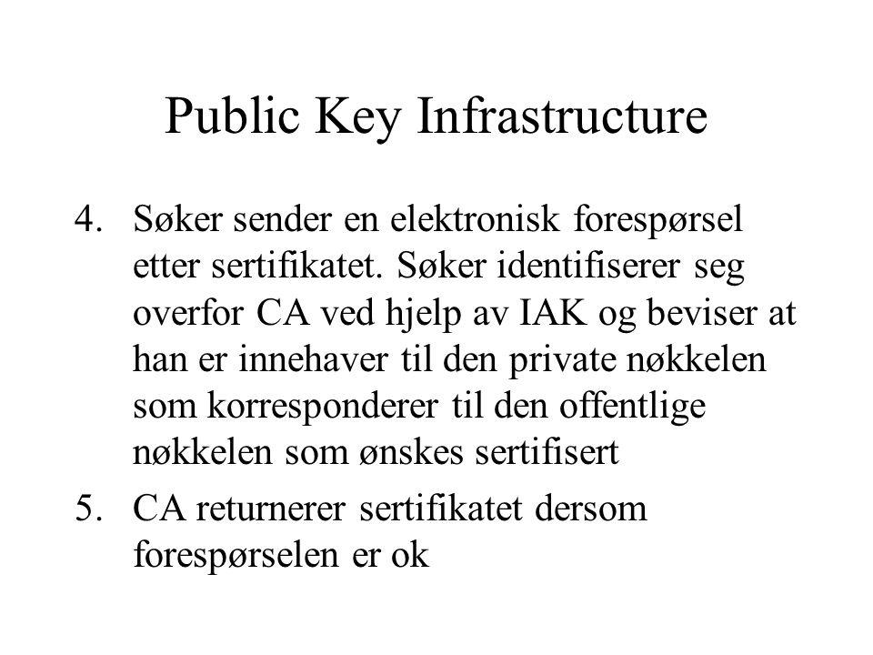 Public Key Infrastructure 4.Søker sender en elektronisk forespørsel etter sertifikatet.