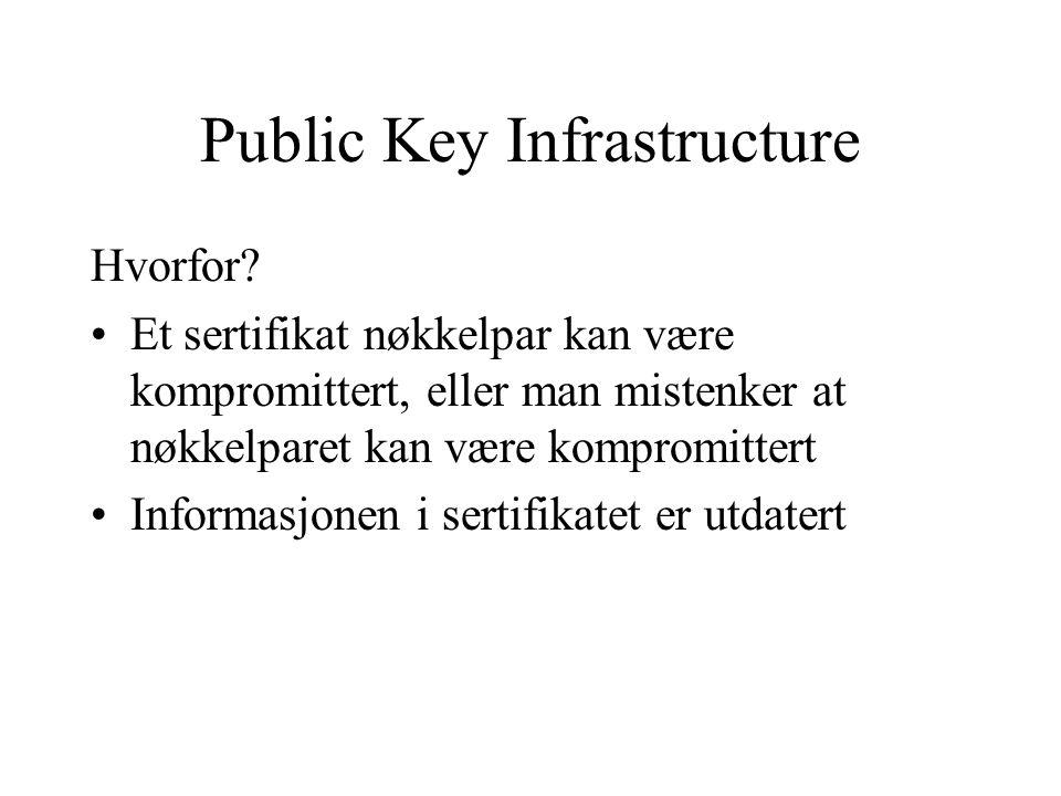 Public Key Infrastructure Hvorfor.