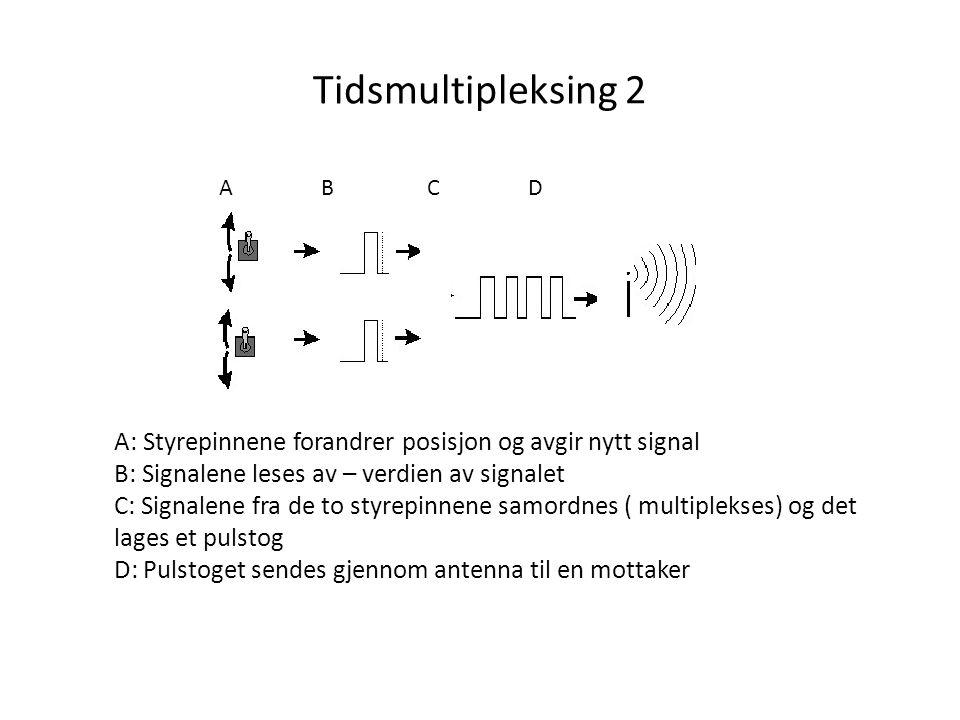 Tidsmultipleksing 2 A B C D A: Styrepinnene forandrer posisjon og avgir nytt signal B: Signalene leses av – verdien av signalet C: Signalene fra de to styrepinnene samordnes ( multiplekses) og det lages et pulstog D: Pulstoget sendes gjennom antenna til en mottaker