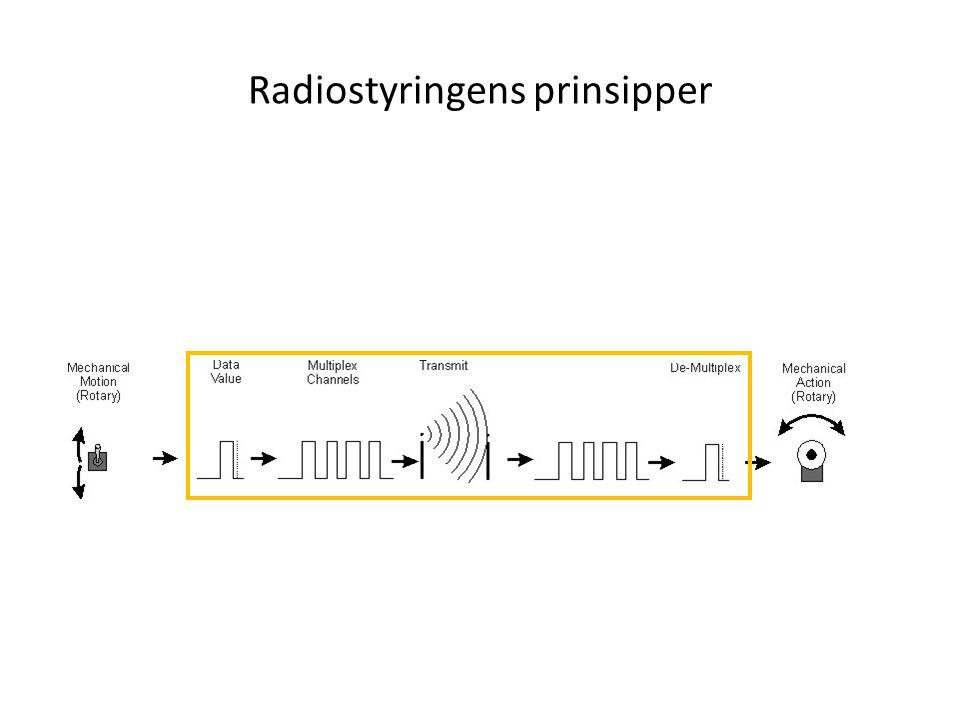 Når du beveger styrepinnen lages det et signal (puls) med varierende lengde.