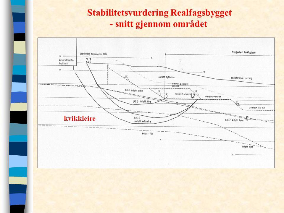 Stabilitetsvurdering Realfagsbygget - snitt gjennom området kvikkleire