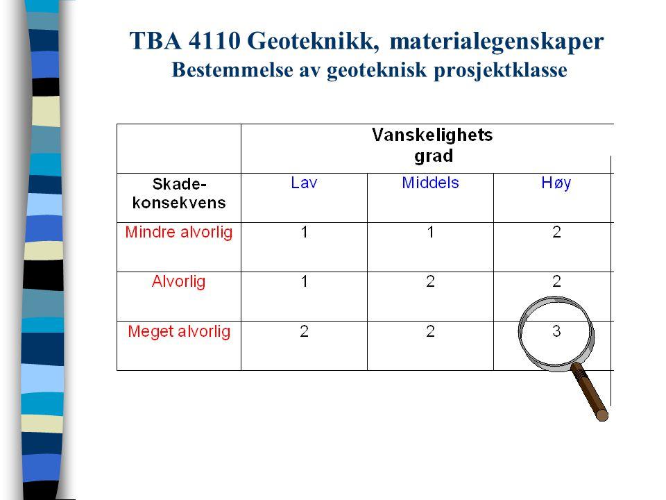 TBA 4110 Geoteknikk, materialegenskaper Innledende undersøkelser Studier av kartmateriale –kvartærgeologiske kart –fjellkotekart –grunnvanns- og hydrologiske kart –miljørelaterte kartlegginger –faresonekart/kvikkleirekartlegging –topografiske kart –bonitetskart –orienteringskart (fremkommelighet) –flyfoto