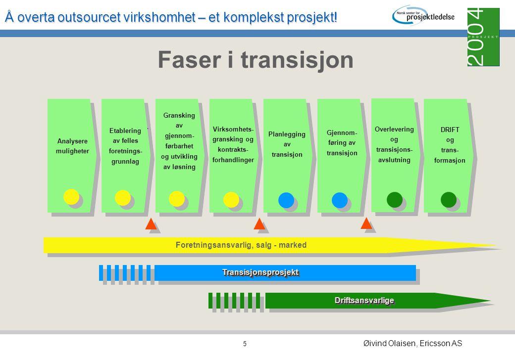Å overta outsourcet virkshomhet – et komplekst prosjekt! Øivind Olaisen, Ericsson AS 4 Utfordringer! Krav til konfidensialitetKrav til konfidensialite