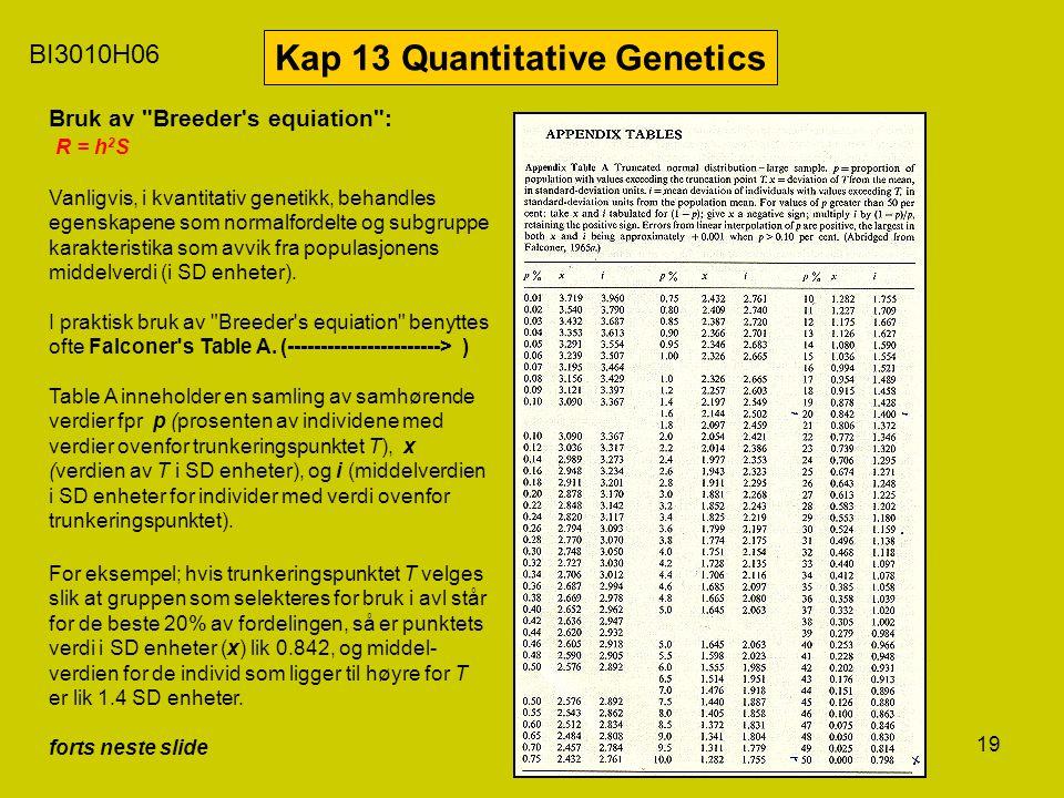 19 BI3010H06 Kap 13 Quantitative Genetics Bruk av