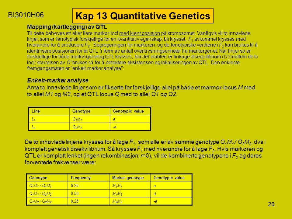 26 BI3010H06 Kap 13 Quantitative Genetics Mapping (kartlegging) av QTL Til dette behøves ett eller flere markør-loci med kjent posisjon på kromosomet.