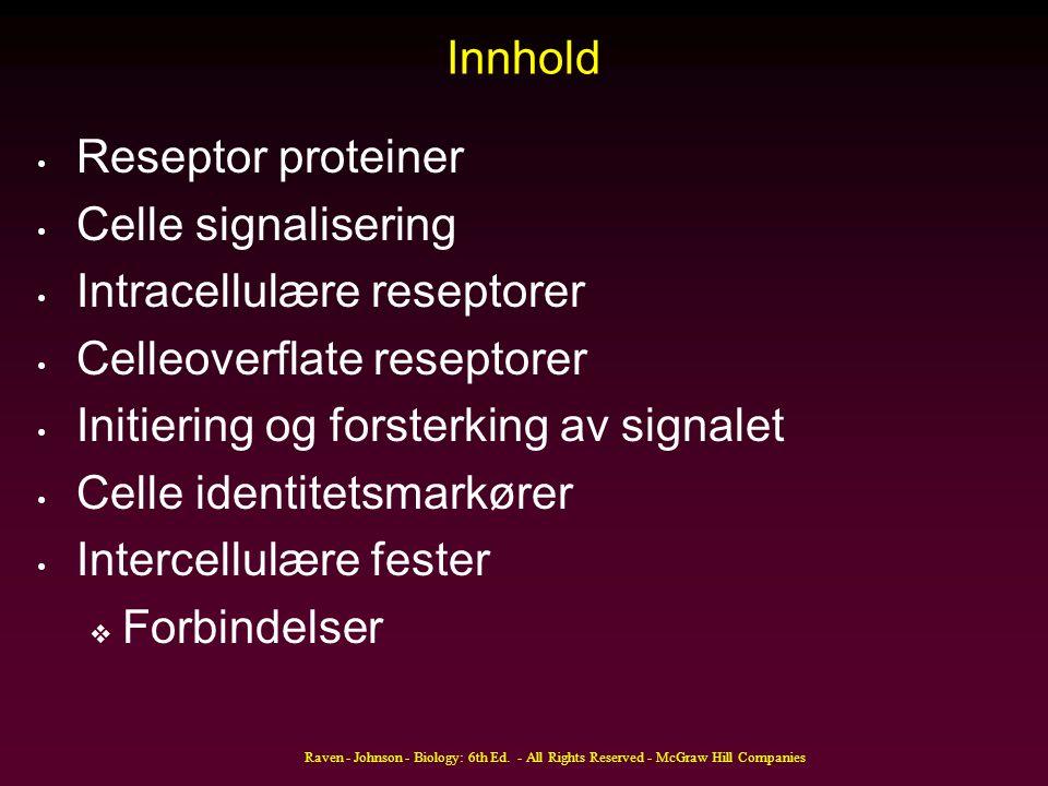 Oppsummering Receptorproteiner Cellesignalisering Intracellulære Receptorer Celleoverflate reseptorer Initiering og forsterking av signal Celle identitetsmarkører Intercellulære fester  Forbindelser