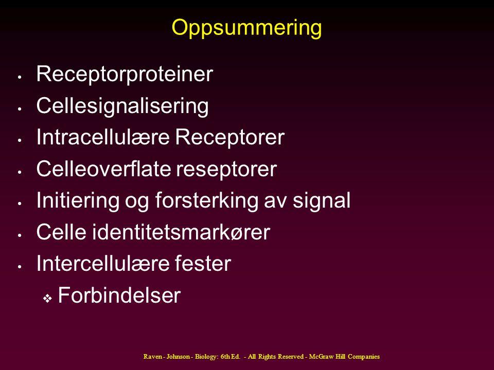 Oppsummering Receptorproteiner Cellesignalisering Intracellulære Receptorer Celleoverflate reseptorer Initiering og forsterking av signal Celle identi
