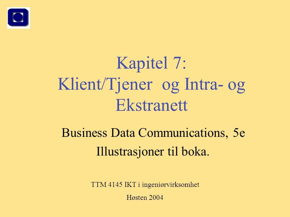 Kapitel 7: Klient/Tjener og Intra- og Ekstranett Business Data Communications, 5e Illustrasjoner til boka. TTM 4145 IKT i ingeniørvirksomhet Høsten 20