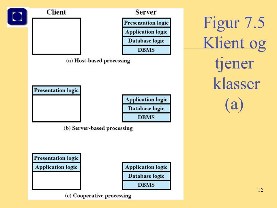 12 Figur 7.5 Klient og tjener klasser (a)