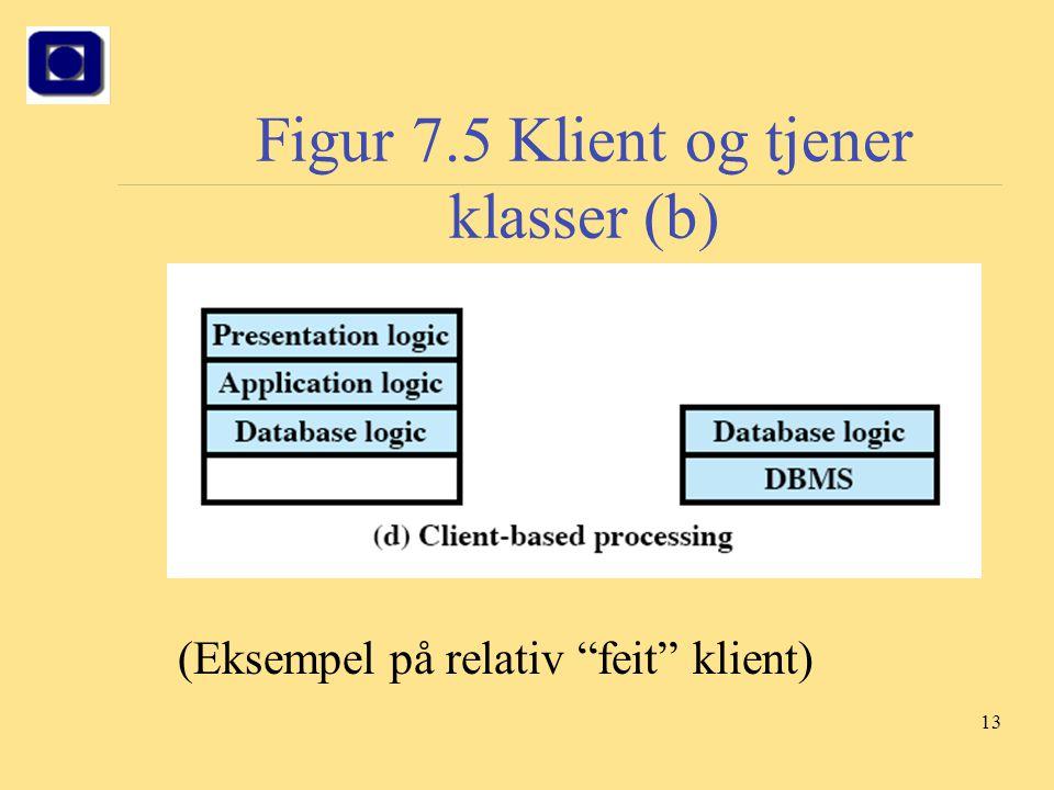 """13 Figur 7.5 Klient og tjener klasser (b) (Eksempel på relativ """"feit"""" klient)"""