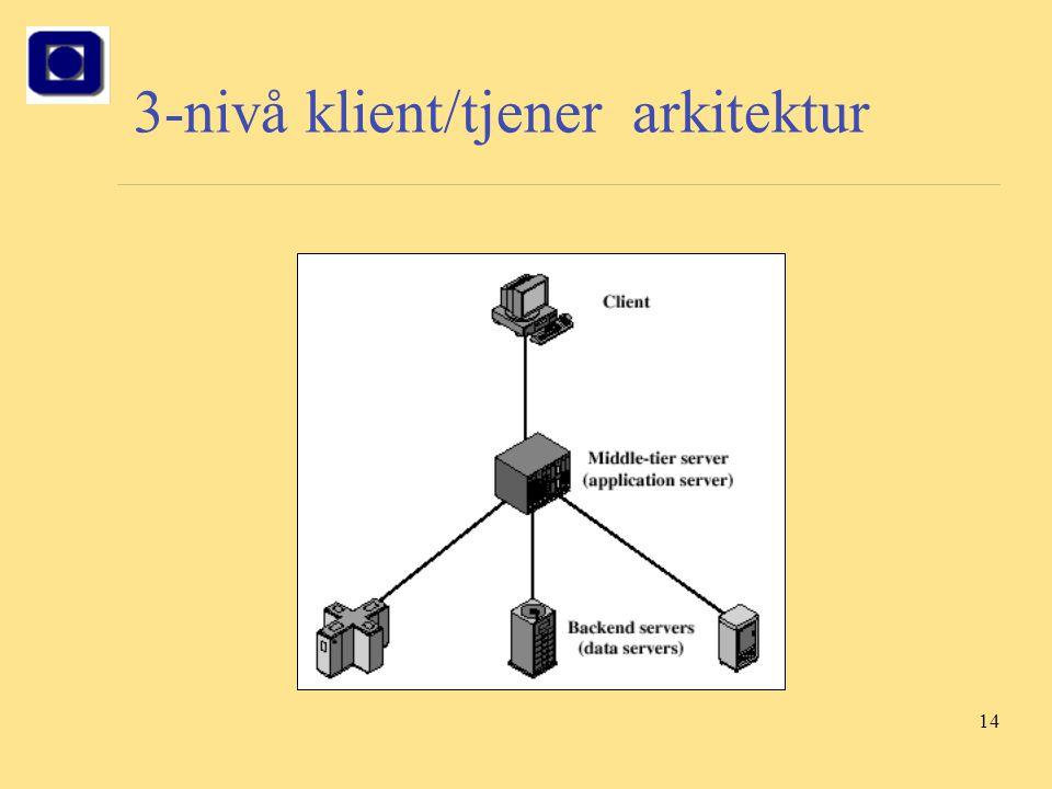 14 3-nivå klient/tjener arkitektur