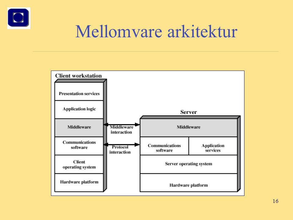 16 Mellomvare arkitektur