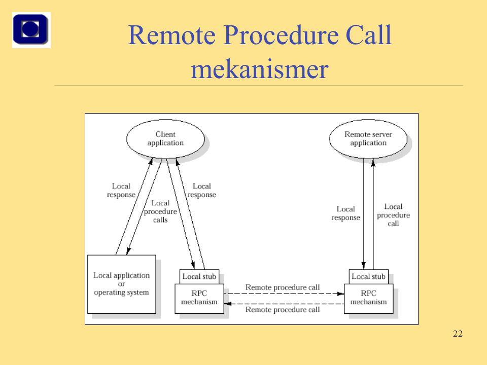 22 Remote Procedure Call mekanismer
