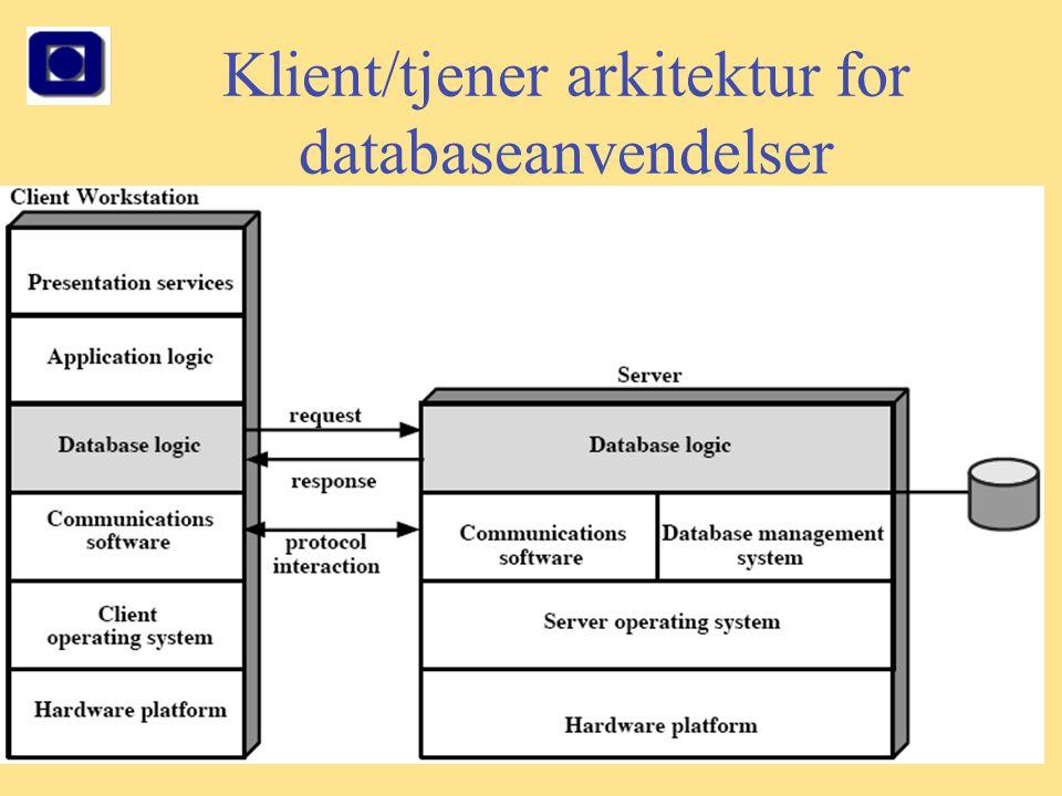 9 Klient/tjener arkitektur for databaseanvendelser