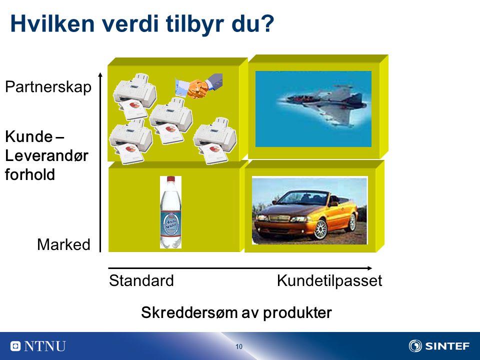 10 Kunde – Leverandør forhold Skreddersøm av produkter KundetilpassetStandard Marked Partnerskap Hvilken verdi tilbyr du?