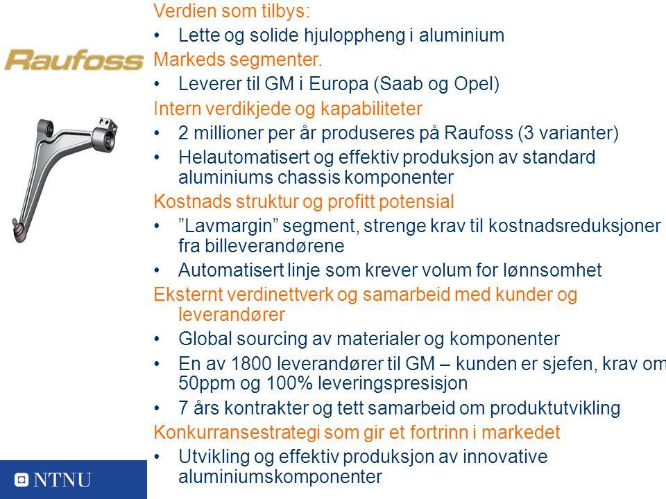 12 Verdien som tilbys: Lette og solide hjuloppheng i aluminium Markeds segmenter.