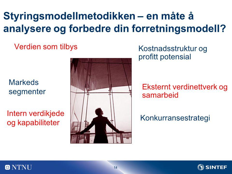 14 Styringsmodellmetodikken – en måte å analysere og forbedre din forretningsmodell.