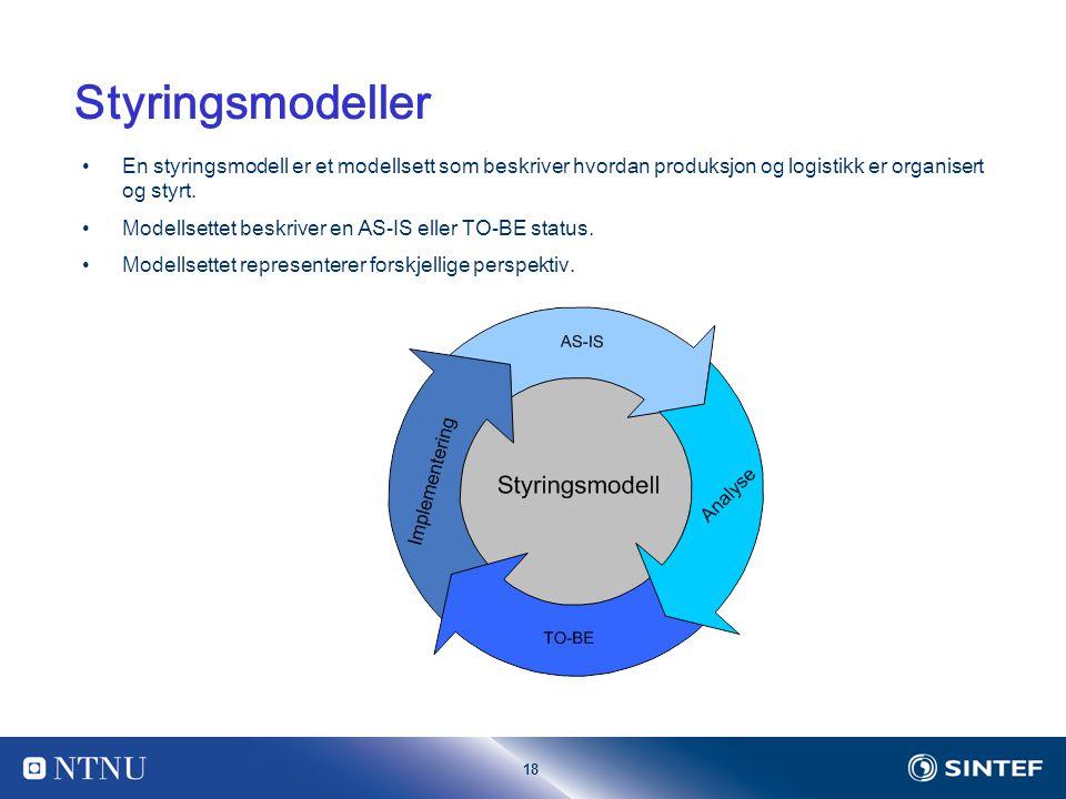 18 En styringsmodell er et modellsett som beskriver hvordan produksjon og logistikk er organisert og styrt.