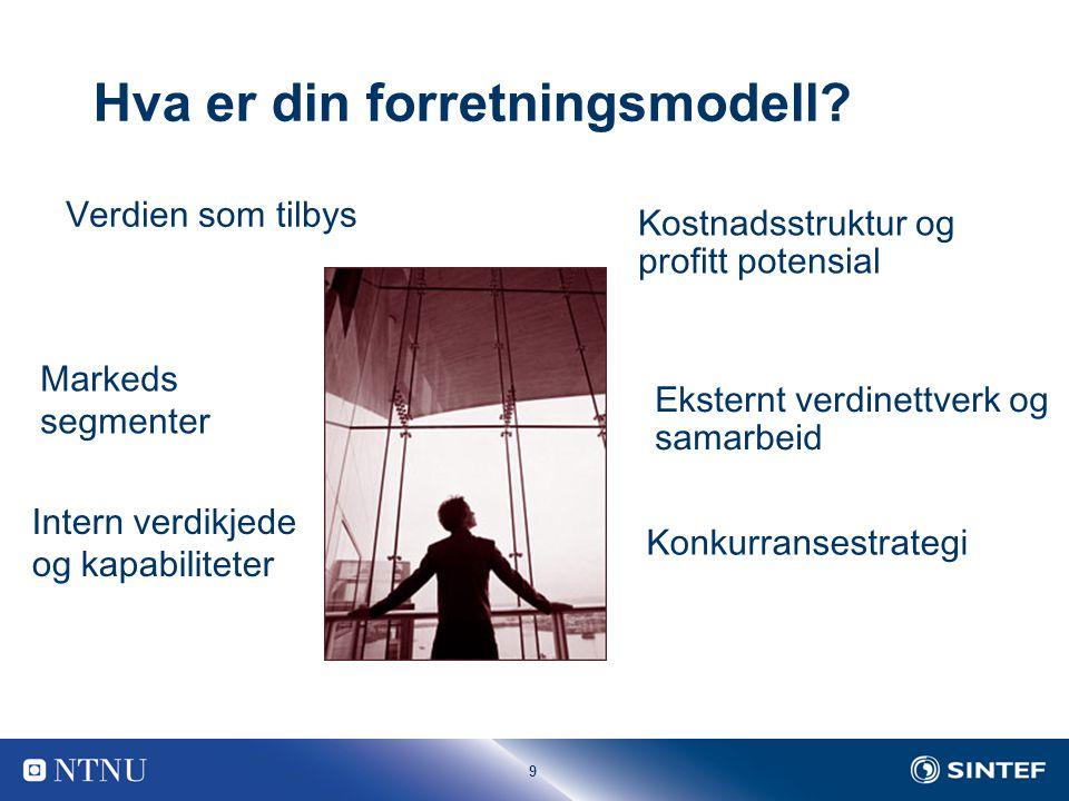 9 Hva er din forretningsmodell.