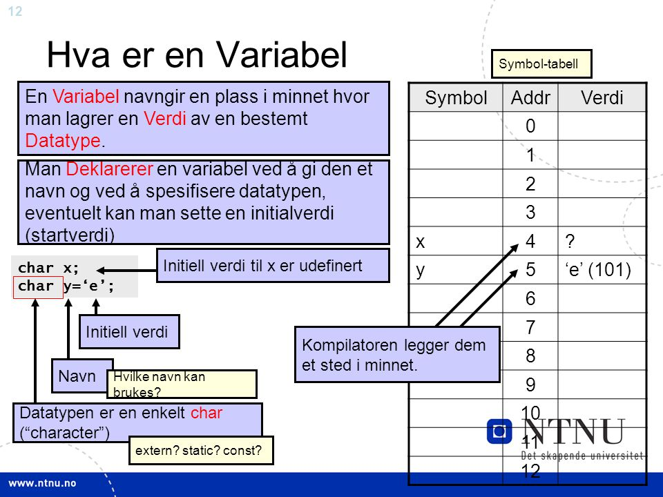 12 Hva er en Variabel char x; char y='e'; En Variabel navngir en plass i minnet hvor man lagrer en Verdi av en bestemt Datatype. SymbolAddrVerdi 0 1 2