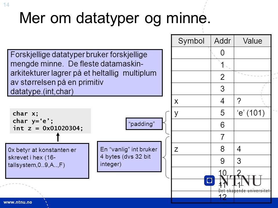 14 Mer om datatyper og minne. char x; char y='e'; int z = 0x01020304; Forskjellige datatyper bruker forskjellige mengde minne. De fleste datamaskin- a