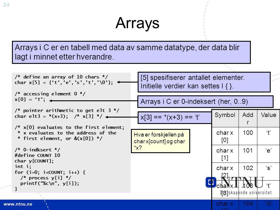 24 Arrays Arrays i C er en tabell med data av samme datatype, der data blir lagt i minnet etter hverandre. /* define an array of 10 chars */ char x[5]