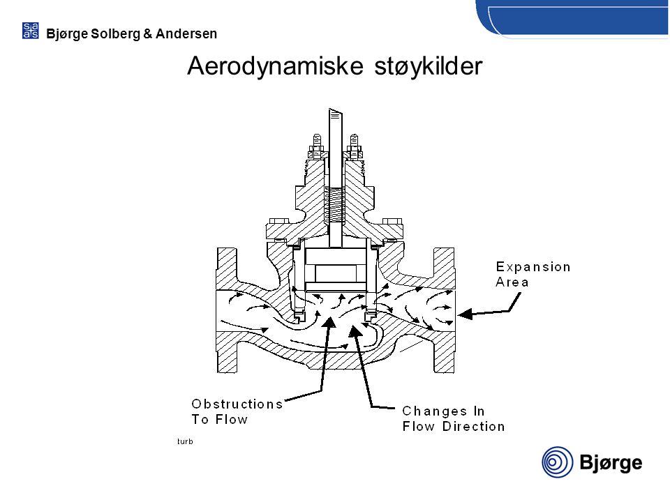 Bjørge Solberg & Andersen Aerodynamiske støykilder