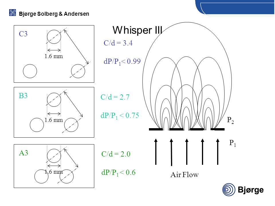 Bjørge Solberg & Andersen Whisper III C/d = 3.4 dP/P 1 < 0.99 C/d = 2.7 dP/P 1 < 0.75 C/d = 2.0 dP/P 1 < 0.6 Air Flow P1P1 P2P2 B3 1.6 mm C3 1.6 mm A3