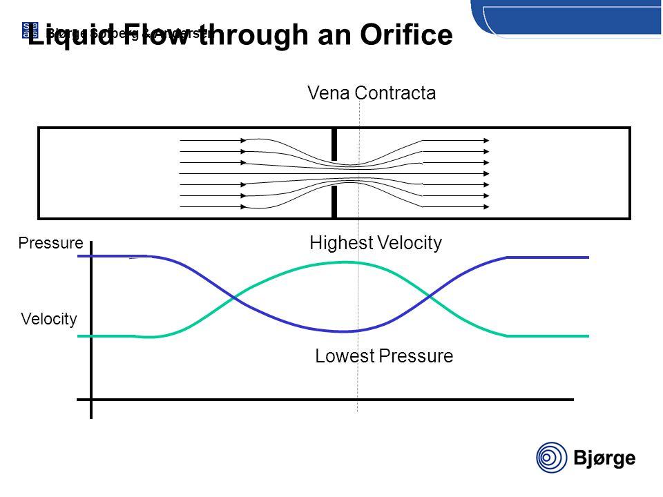 Bjørge Solberg & Andersen Pressure Velocity Liquid Flow through an Orifice Vena Contracta Lowest Pressure Highest Velocity