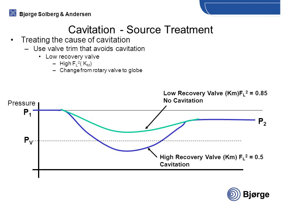 Bjørge Solberg & Andersen Cavitation - Source Treatment Treating the cause of cavitation –Use valve trim that avoids cavitation Low recovery valve –Hi