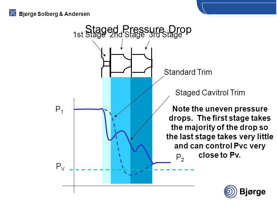 Bjørge Solberg & Andersen Staged Pressure Drop P1P1 P2P2 PVPV 1st Stage 2nd Stage 3rd Stage Standard Trim Staged Cavitrol Trim Note the uneven pressur